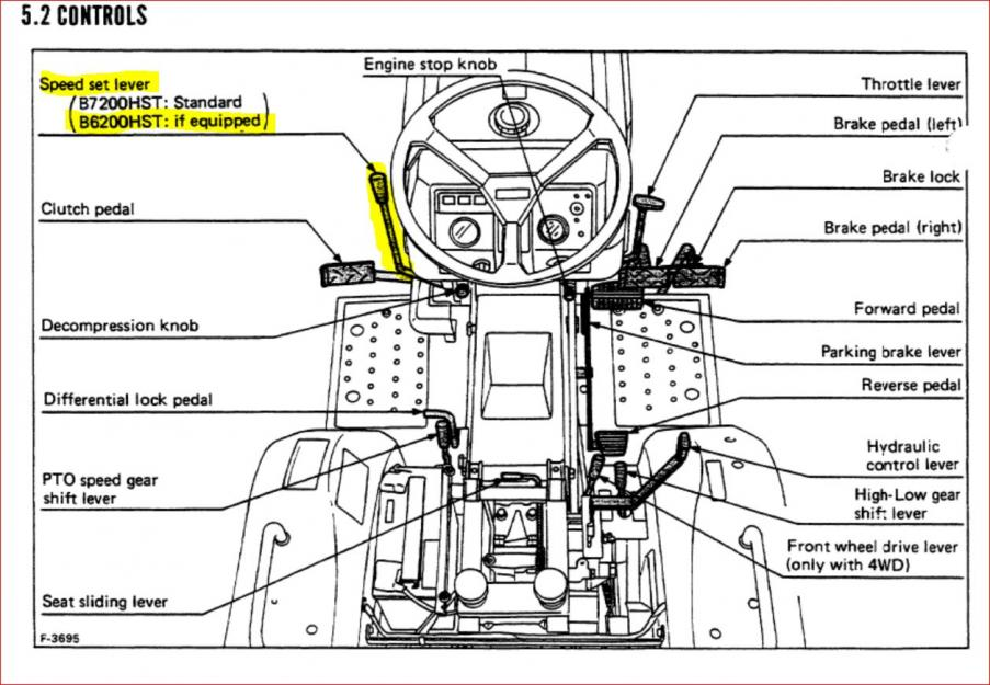 Kubota Bx Tractor Wiring Diagrams Circuit Diagram Maker