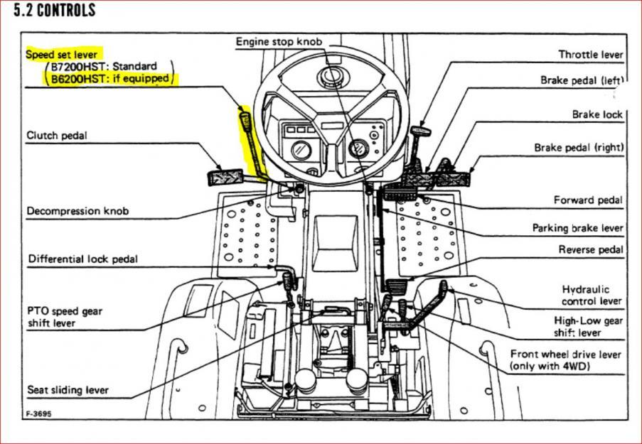 b7100 kubota tractor wiring diagram