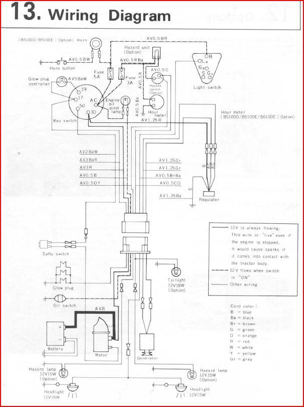 L3400 Kubota Tractor Wiring Diagrams John Deere 3520
