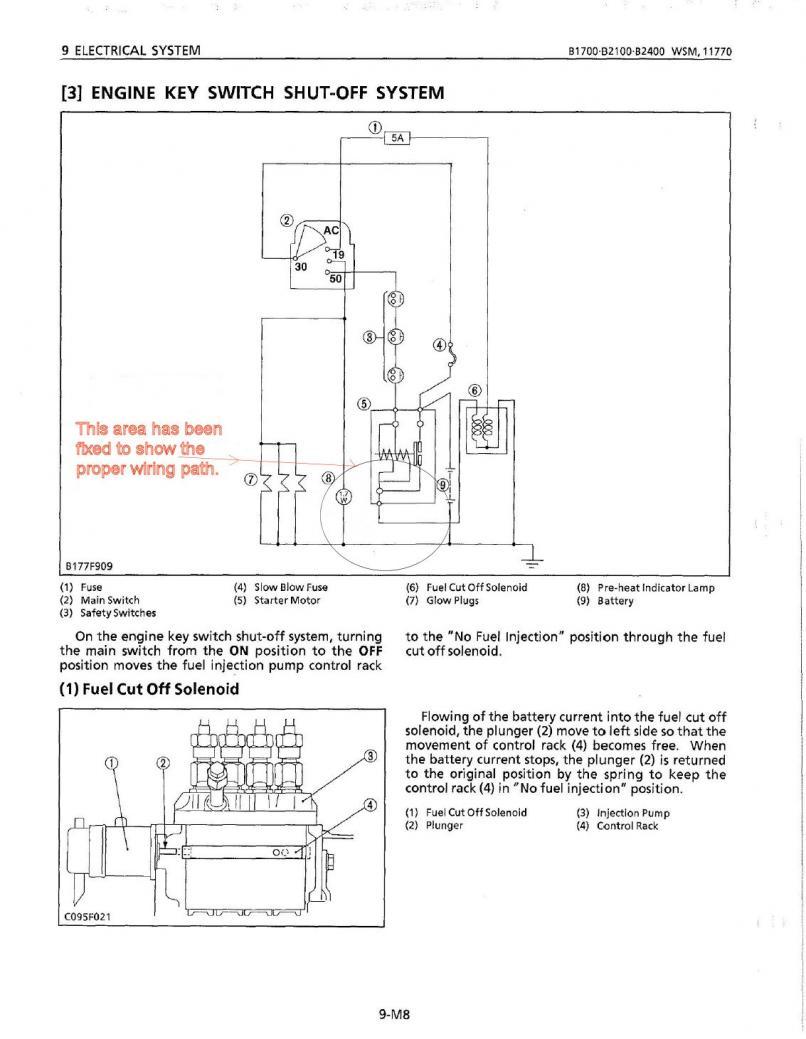 Fuel Stop Solenoid Wiring Diagram