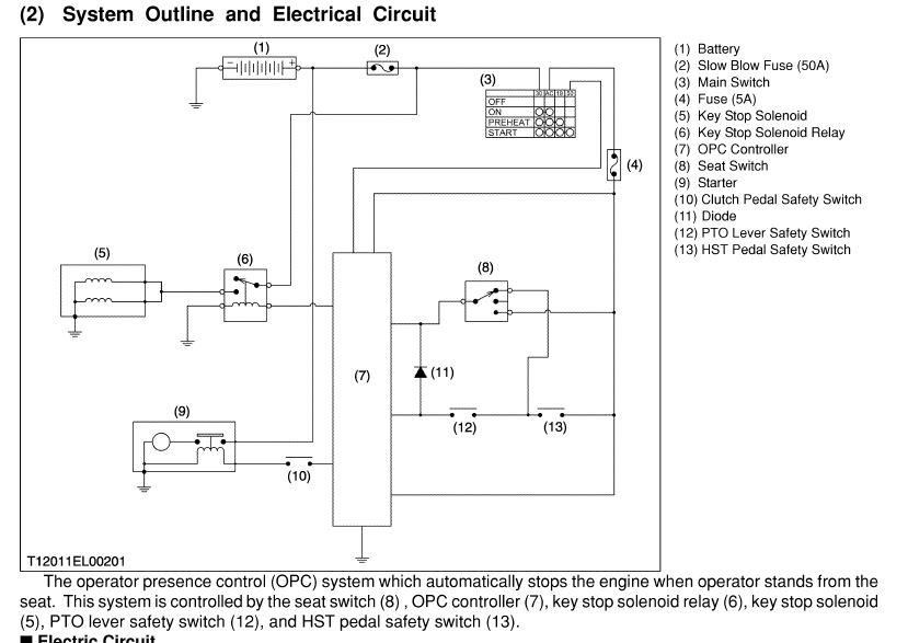 kubota tractor safety switch wiring diagram kubota b21 wiring diagram wiring diagram data  kubota b21 wiring diagram wiring