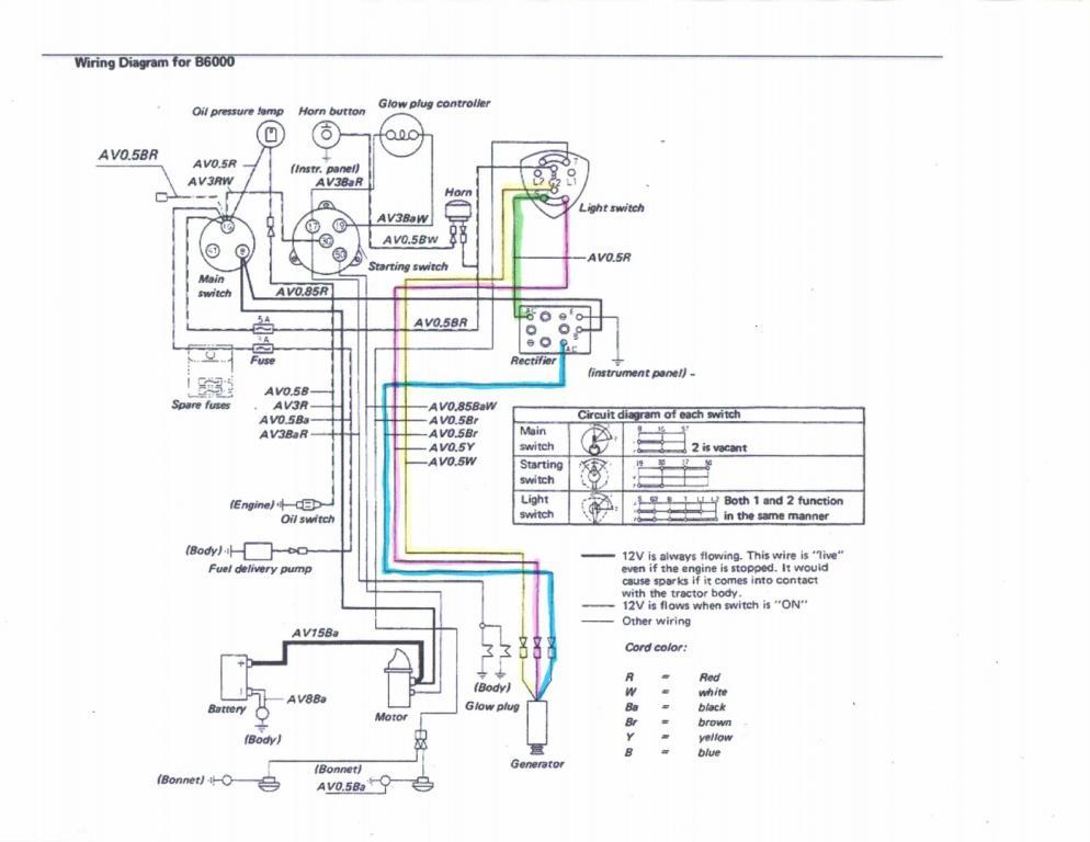 Kubota B7100 Wiring Diagram from www.orangetractortalks.com
