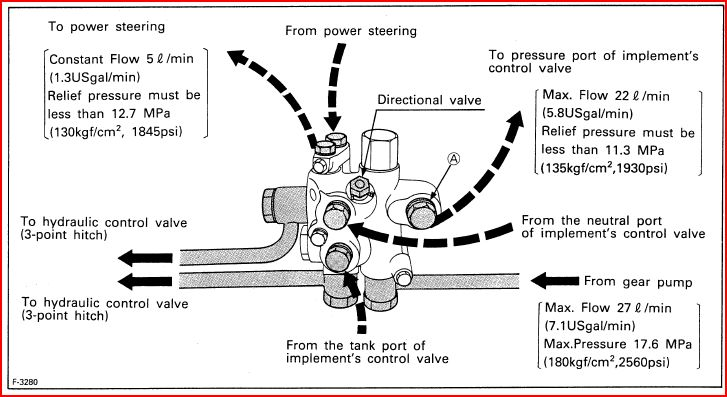 Bolens Lawn Tractor Ignition Switch Wiring Diagram besides Ford 3000 Tractor Lift Parts moreover John Deere Plow Parts Diagram also Nhdiscbineh7 besides 1106330 318 Ps Plumbing. on oliver pto parts diagram