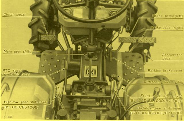 Throttle return spring on b7001 - OrangeTractorTalks