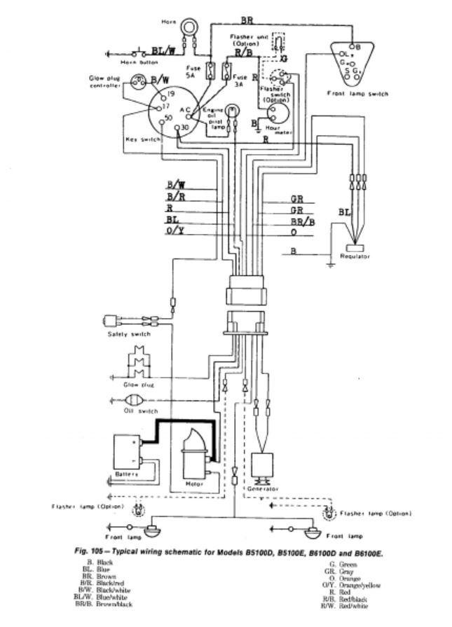 Wiring Diagram For 2004 Kubota B7800