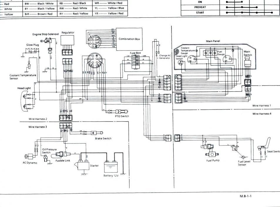 kubota b7200 wiring diagram kubota discover your wiring diagram wiring diagram for kubota bx1500 wiring car wiring bush hog