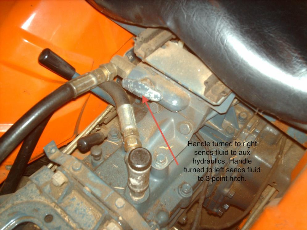 Auxiliary hydraulic - OrangeTractorTalks - Everything Kubota