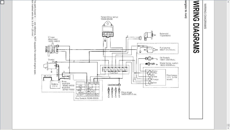 Kubota Rtv Wiring Schematic | Images of Wiring Diagrams on