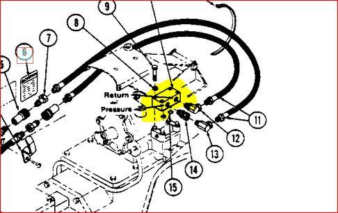 Wiring Diagram For John Deere Gator 6x4, Wiring, Free
