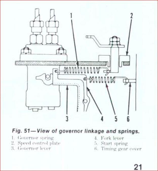 Kubota Z751 Injector Pump - Page 3 - Orangetractortalks