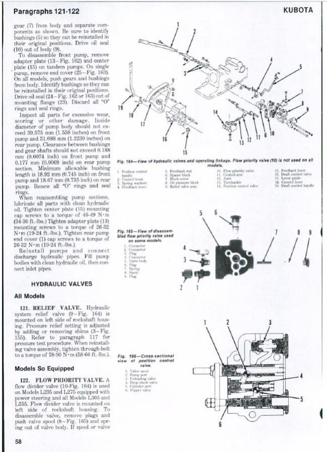 L235 3 point hitch control - OrangeTractorTalks - Everything