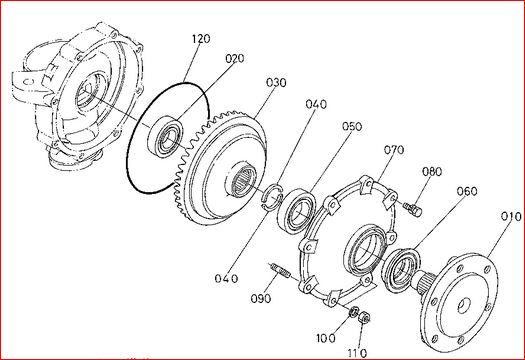 gear oil in a 4x4 front end - OrangeTractorTalks