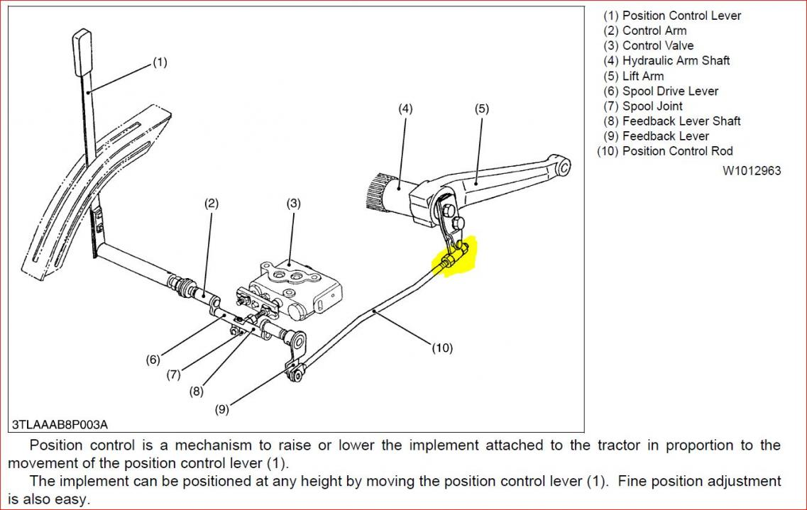 case tractor wiring diagram  case  get free image about