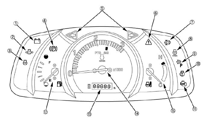 Tractor Dashboard Symbols And Meanings Farm Tractors