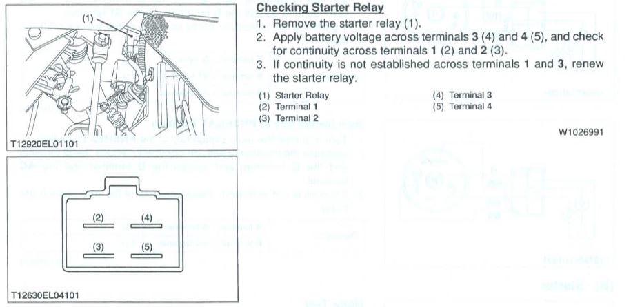 MX5000D safety circuit problem - OrangeTractorTalks