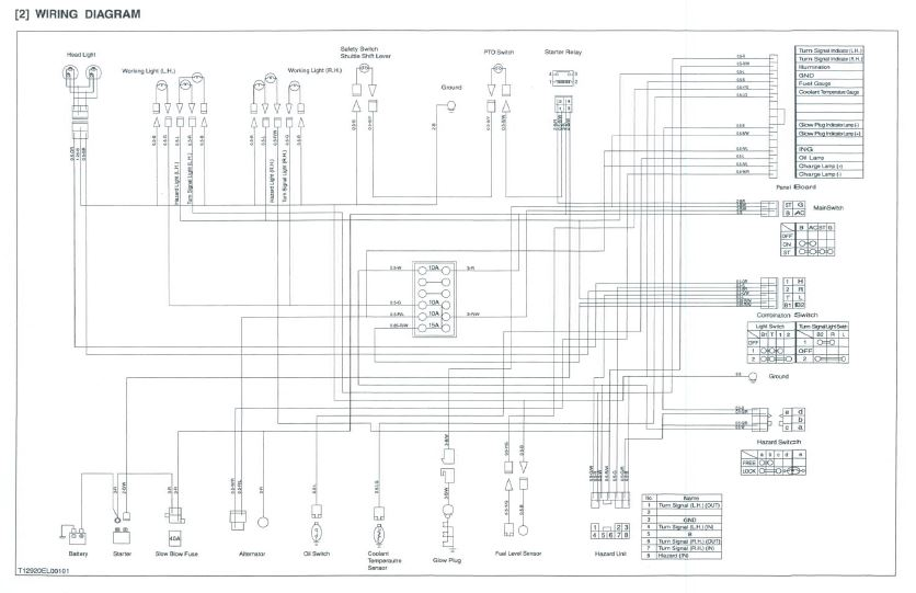 mx5000d safety circuit problem