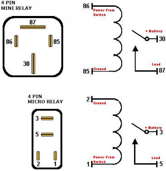 Wiring Relay Diagram Wiring Diagram For Pin Relay Wiring Image