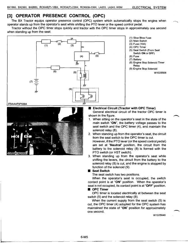 [DIAGRAM_38YU]  BX2200 Electrical wiring diagram   OrangeTractorTalks - Everything Kubota   Kubota Tractor Electrical Wiring Diagrams      OrangeTractorTalks