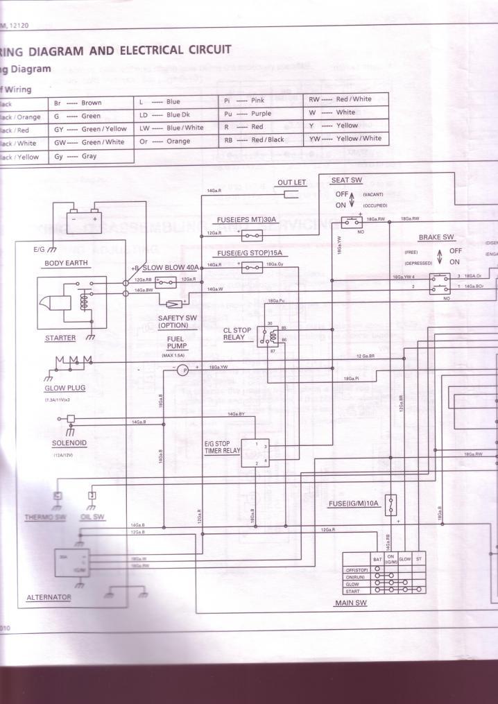Tg1860 diesel eps elec clutch OrangeTractorTalks Everything – Kubota L4310 Wiring Diagram