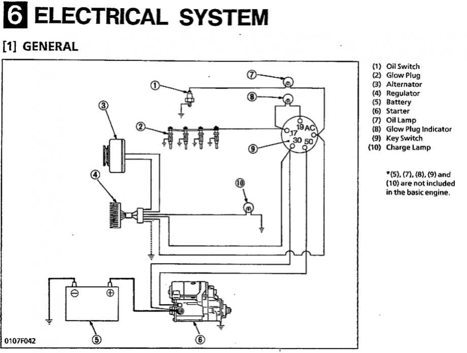 key starter wiring diagram key image wiring diagram wiring diagram for kubota zd21 the wiring diagram on key starter wiring diagram