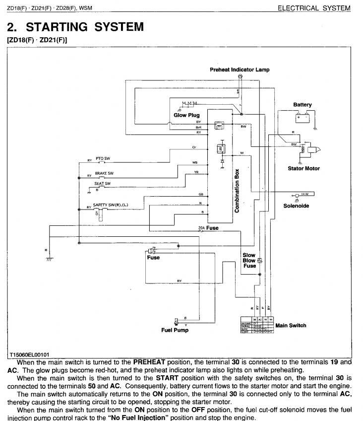wiring diagram for a kubota zd21 lawn mower. wiring. discover your,Wiring diagram,Wiring Diagram For A Kubota Zd21 Lawn Mower