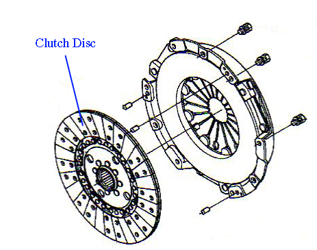 Schematic of a Kubota clutch disc.