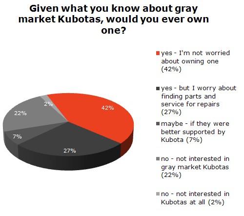 graymarketpollresults2